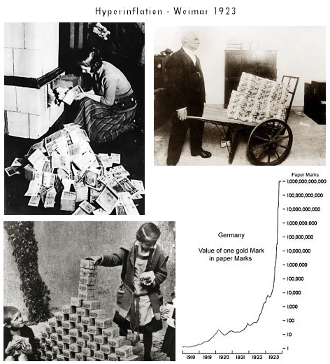 weimar hyperinflation with gold-mark chart